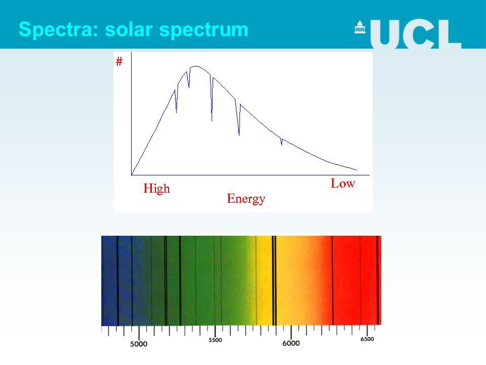 Spectra: solar spectrum