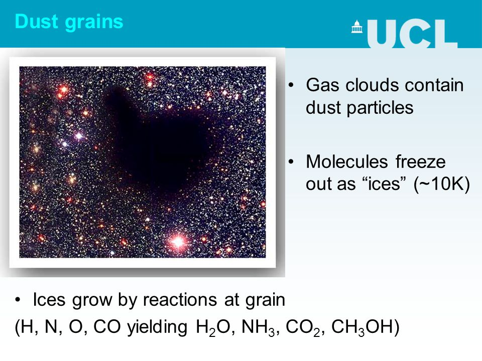 "Dust grains Gas clouds contain dust particles Molecules freeze out as ""ices"" (~10K) Ices grow by reactions at grain (H, N, O, CO yielding H 2 O, NH 3,"