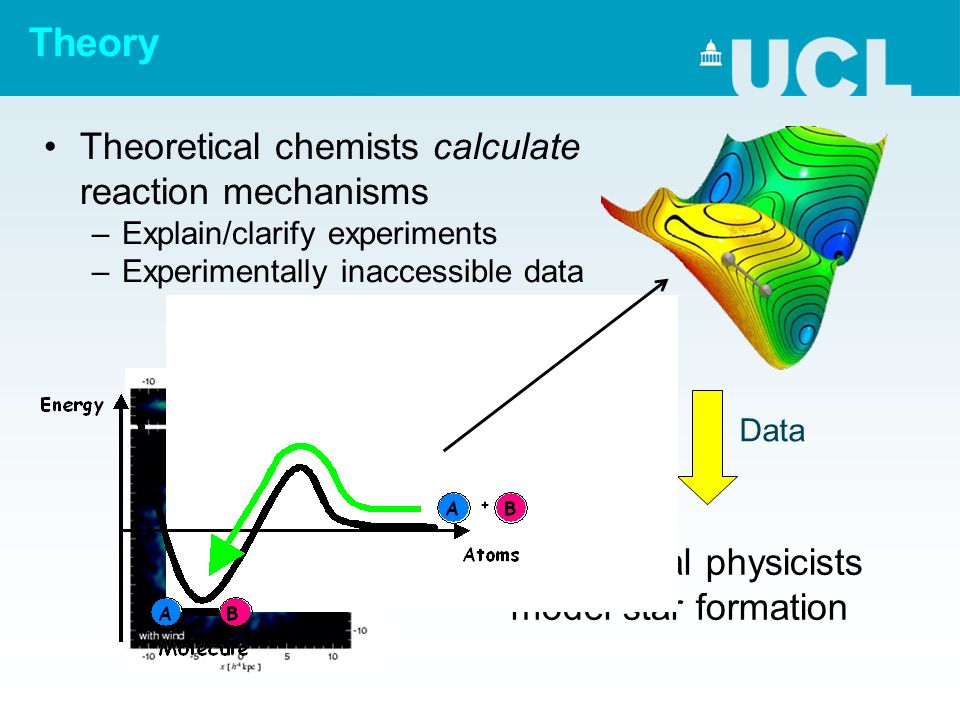 Theory Theoretical chemists calculate reaction mechanisms –Explain/clarify experiments –Experimentally inaccessible data Theoretical physicists model