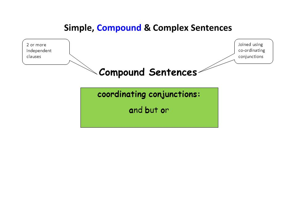 Simple, Compound & Complex Sentences Compound Sentences 2 or more independent clauses Joined using co-ordinating conjunctions coordinating conjunction