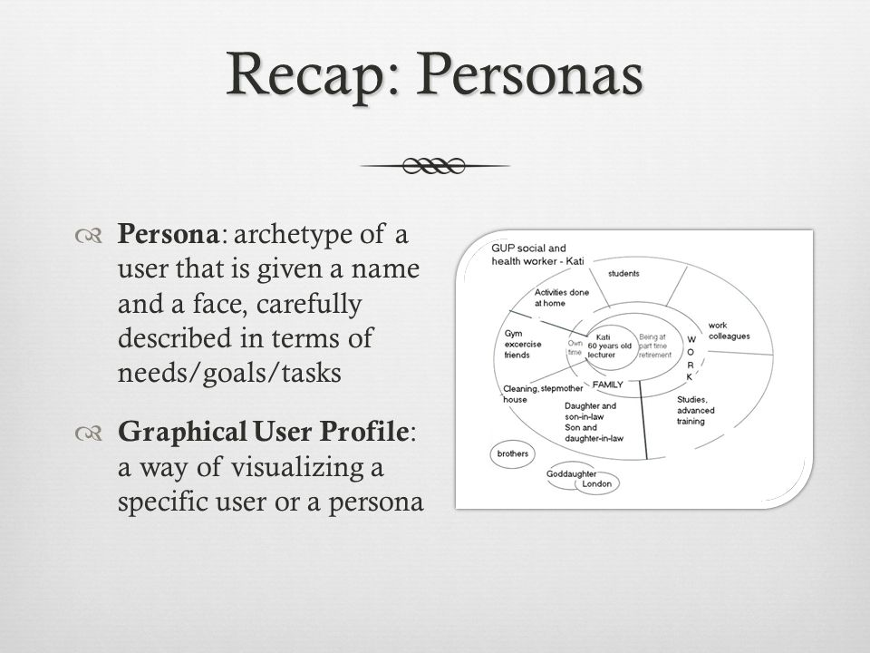 Recap: Personas  Persona : archetype of a user that is given a name and a face, carefully described in terms of needs/goals/tasks  Graphical User Profile : a way of visualizing a specific user or a persona