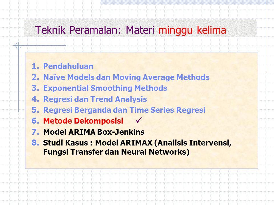 Teknik Peramalan: Materi minggu kelima 1. Pendahuluan 2. Naïve Models dan Moving Average Methods 3. Exponential Smoothing Methods 4. Regresi dan Trend