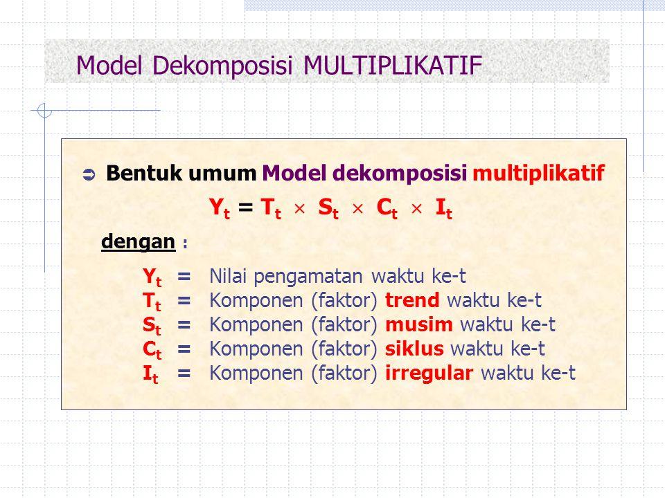 Model Dekomposisi MULTIPLIKATIF  Bentuk umum Model dekomposisi multiplikatif Y t = T t  S t  C t  I t dengan : Y t =Nilai pengamatan waktu ke-t T