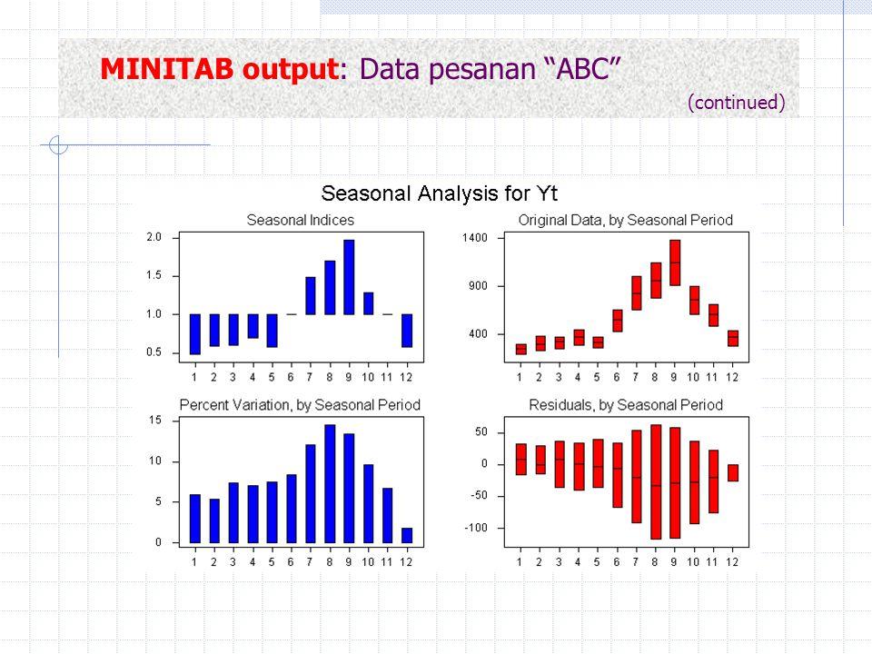 "MINITAB output: Data pesanan ""ABC"" (continued)"