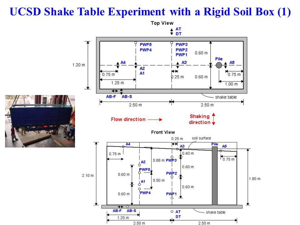 UCSD Shake Table Experiment with a Rigid Soil Box (2)