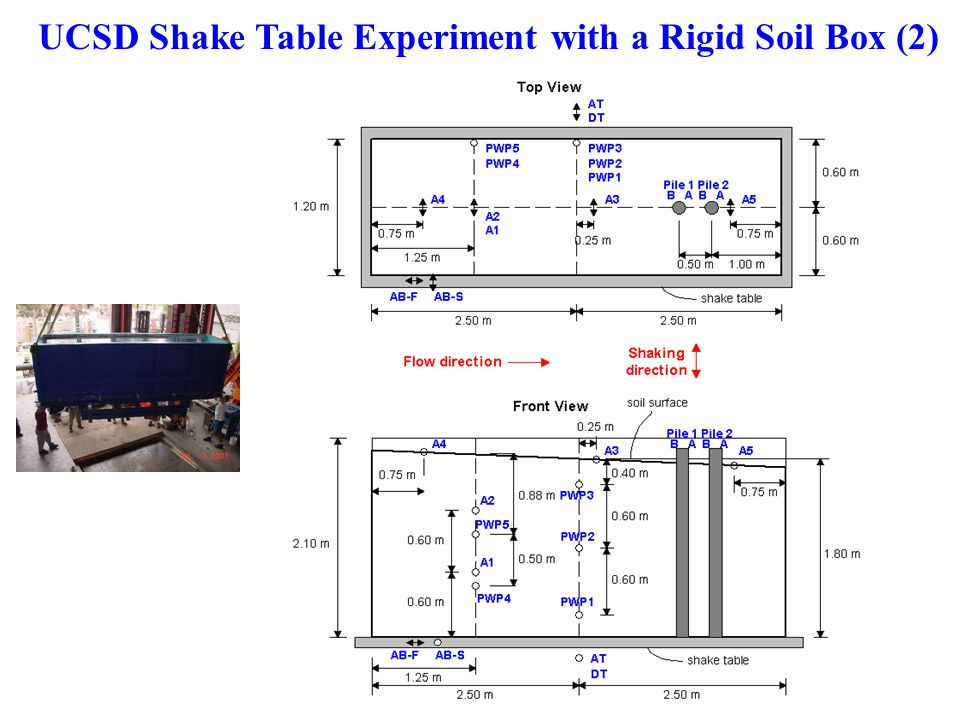 Excess pore pressure downslope the stiff pileExcess pore pressure upslope the stiff pile Model Response During Shake Table Experiments