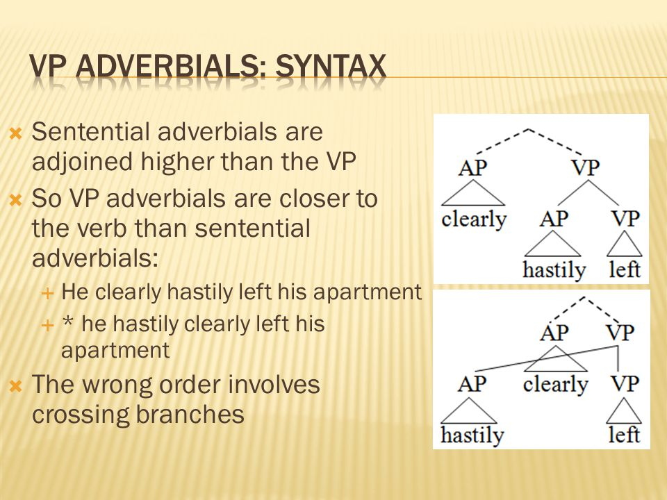  Sentential adverbials are adjoined higher than the VP  So VP adverbials are closer to the verb than sentential adverbials:  He clearly hastily left his apartment  * he hastily clearly left his apartment  The wrong order involves crossing branches
