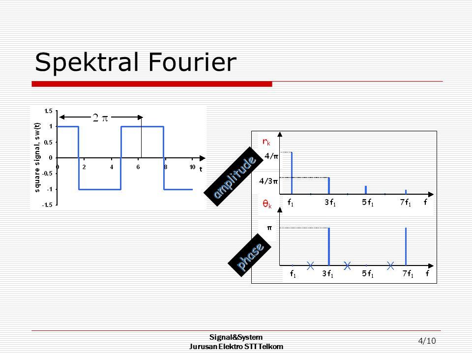 Signal&System Jurusan Elektro STT Telkom 4/10 Spektral Fourier phase amplitude