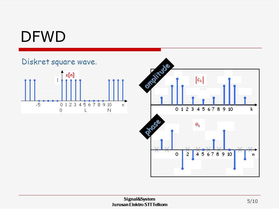 Signal&System Jurusan Elektro STT Telkom 5/10 DFWD Diskret square wave. amplitude phase