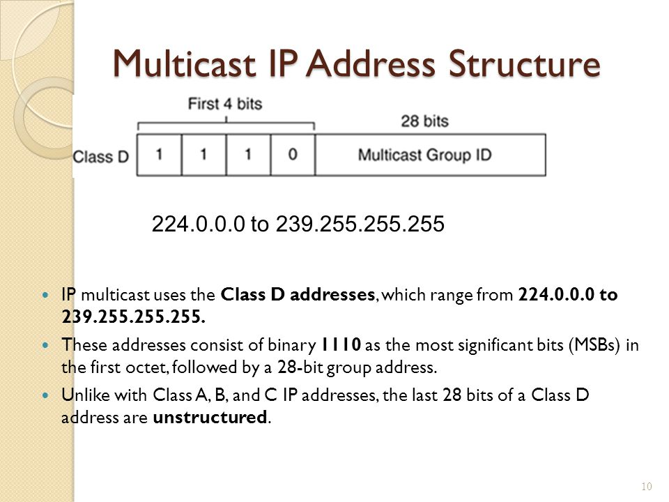 Multicast IP Address Structure IP multicast uses the Class D addresses, which range from 224.0.0.0 to 239.255.255.255.