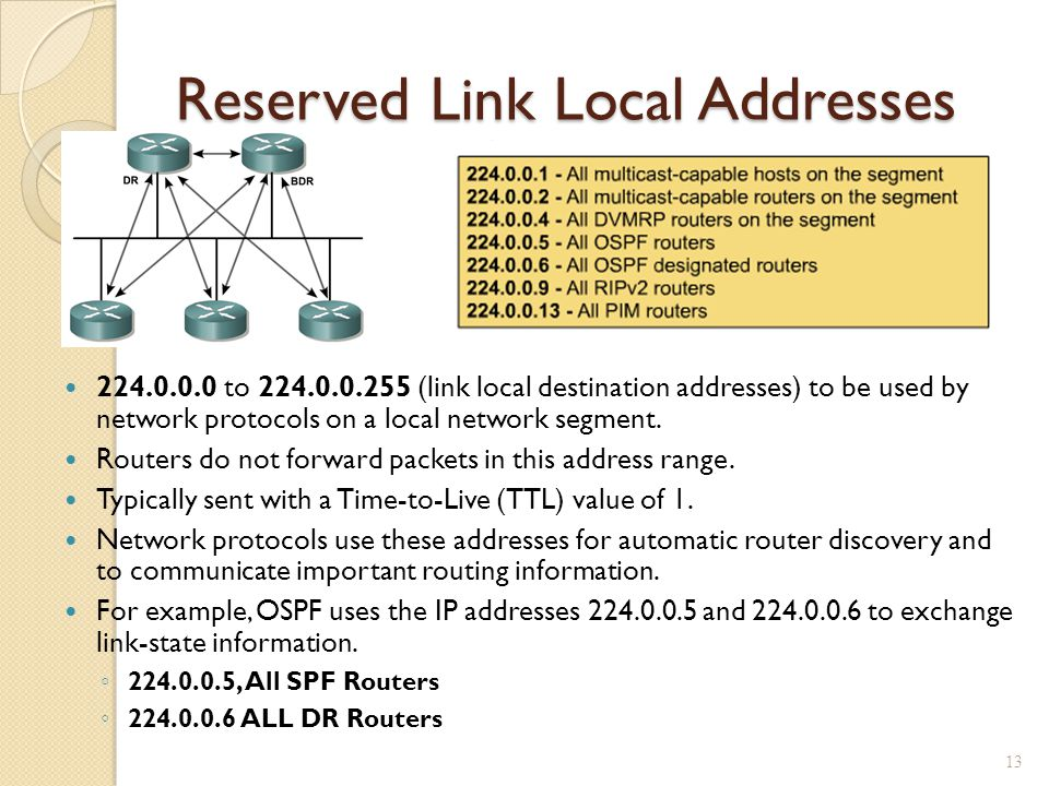 Reserved Link Local Addresses 224.0.0.0 to 224.0.0.255 (link local destination addresses) to be used by network protocols on a local network segment.