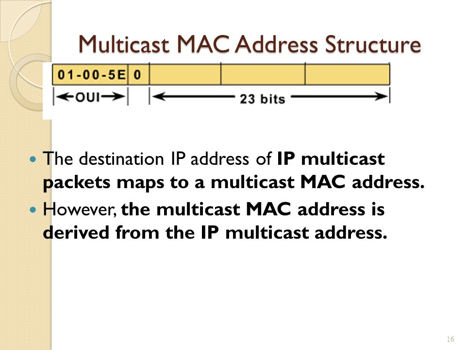 Multicast MAC Address Structure The destination IP address of IP multicast packets maps to a multicast MAC address.