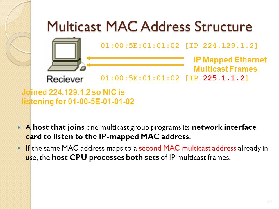 Multicast MAC Address Structure A host that joins one multicast group programs its network interface card to listen to the IP-mapped MAC address.
