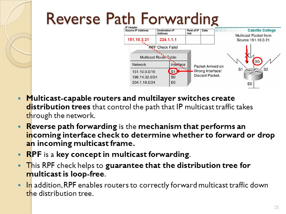 Reverse Path Forwarding Multicast-capable routers and multilayer switches create distribution trees that control the path that IP multicast traffic takes through the network.