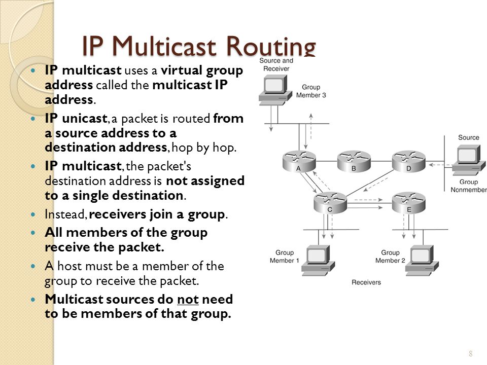 IP Multicast Routing IP multicast uses a virtual group address called the multicast IP address.