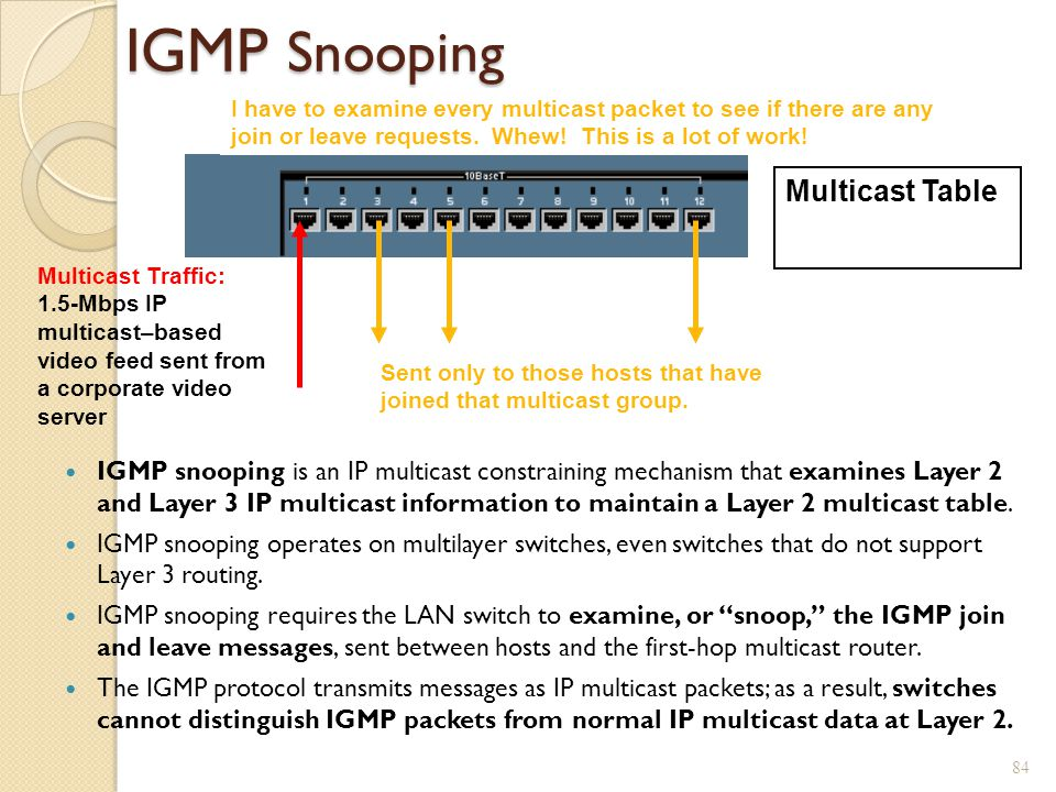 IGMP Snooping IGMP snooping is an IP multicast constraining mechanism that examines Layer 2 and Layer 3 IP multicast information to maintain a Layer 2 multicast table.