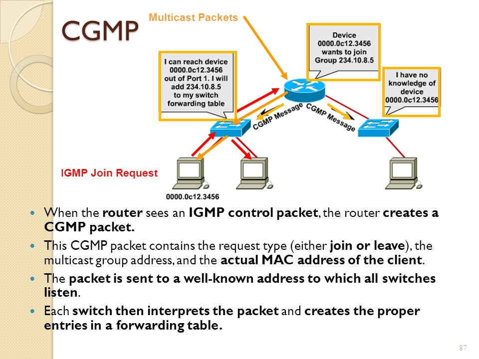 CGMP When the router sees an IGMP control packet, the router creates a CGMP packet.