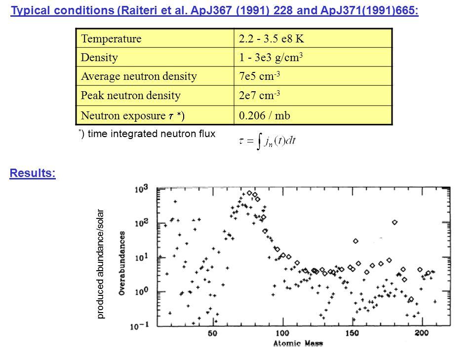 Typical conditions (Raiteri et al. ApJ367 (1991) 228 and ApJ371(1991)665: Temperature2.2 - 3.5 e8 K Density1 - 3e3 g/cm 3 Average neutron density7e5 c