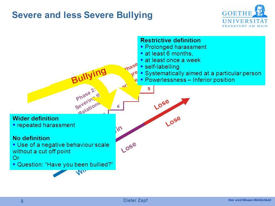 Hier wird Wissen Wirklichkeit Evaluation Study: Different Groups of Bullying Victims at T3 (1 year after treatment) N = 55 Schwickerath & Zapf (2011) Dieter Zapf 29