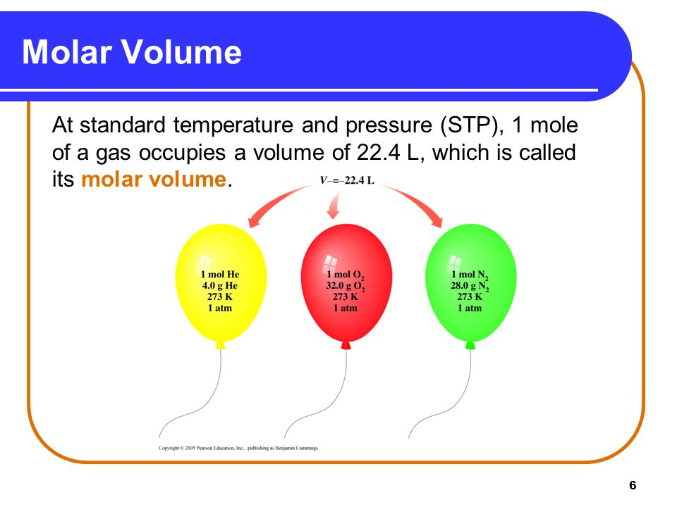 6 Molar Volume At standard temperature and pressure (STP), 1 mole of a gas occupies a volume of 22.4 L, which is called its molar volume.