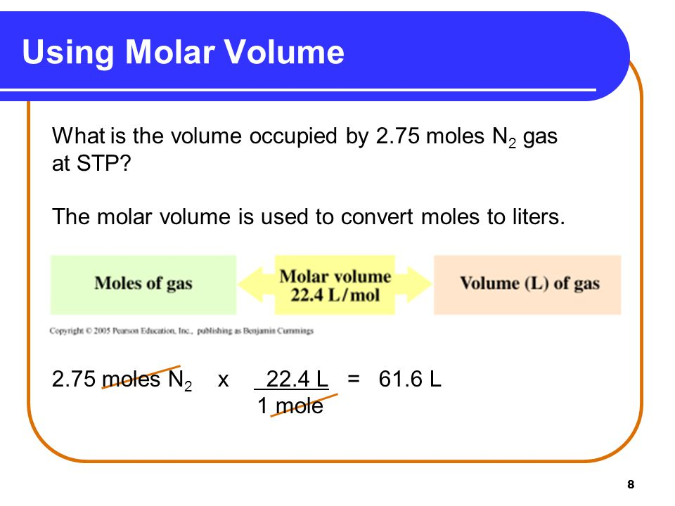 9 Guide to Using Molar Volume