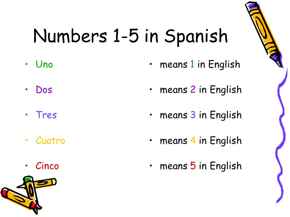 Numbers 1-5 in Spanish Uno Dos Tres Cuatro Cinco means 1 in English means 2 in English means 3 in English means 4 in English means 5 in English
