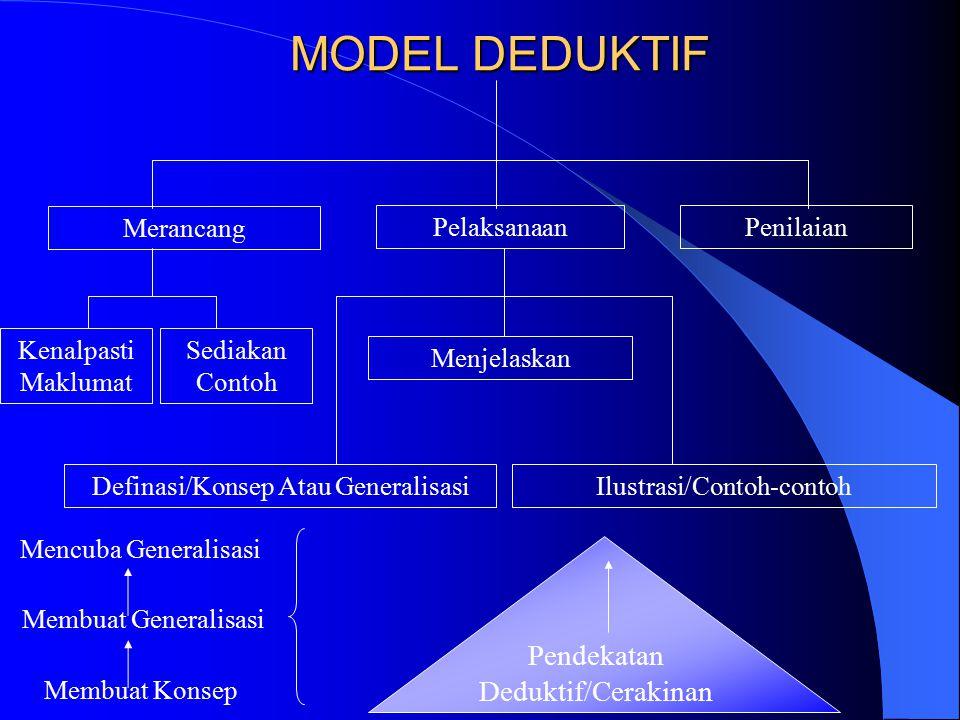 MODEL DEDUKTIF Merancang PelaksanaanPenilaian Kenalpasti Maklumat Sediakan Contoh Menjelaskan Definasi/Konsep Atau GeneralisasiIlustrasi/Contoh-contoh