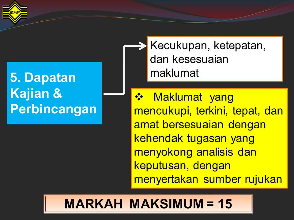 5. Dapatan Kajian & Perbincangan MARKAH MAKSIMUM = 10 Susunan dan kekemasan  Susunan dan kekemasan laporan yang sempurna, mengikut format yang dicada