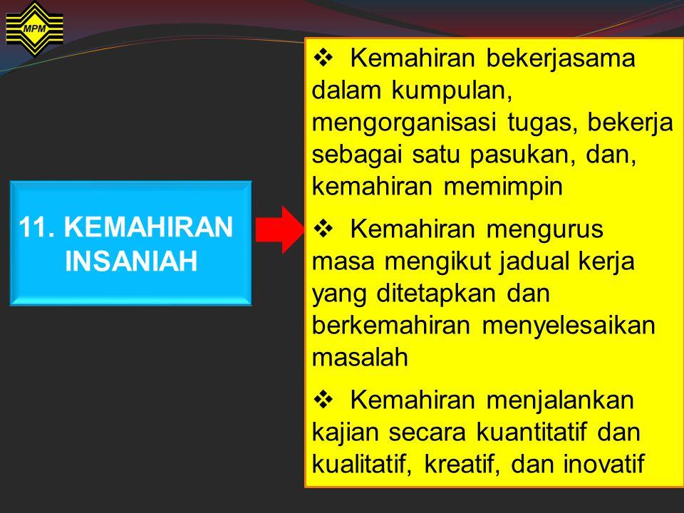 10. KEMAHIRAN MANIPULATIF MARKAH MAKSIMUM = 5  Mencerap, mengukur dan mengumpul  Memerhati, menemubual dan merekod  Memproses data dan maklumat  M