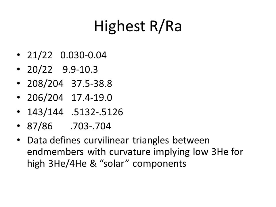 Highest R/Ra 21/22 0.030-0.04 20/22 9.9-10.3 208/204 37.5-38.8 206/204 17.4-19.0 143/144.5132-.5126 87/86.703-.704 Data defines curvilinear triangles between endmembers with curvature implying low 3He for high 3He/4He & solar components