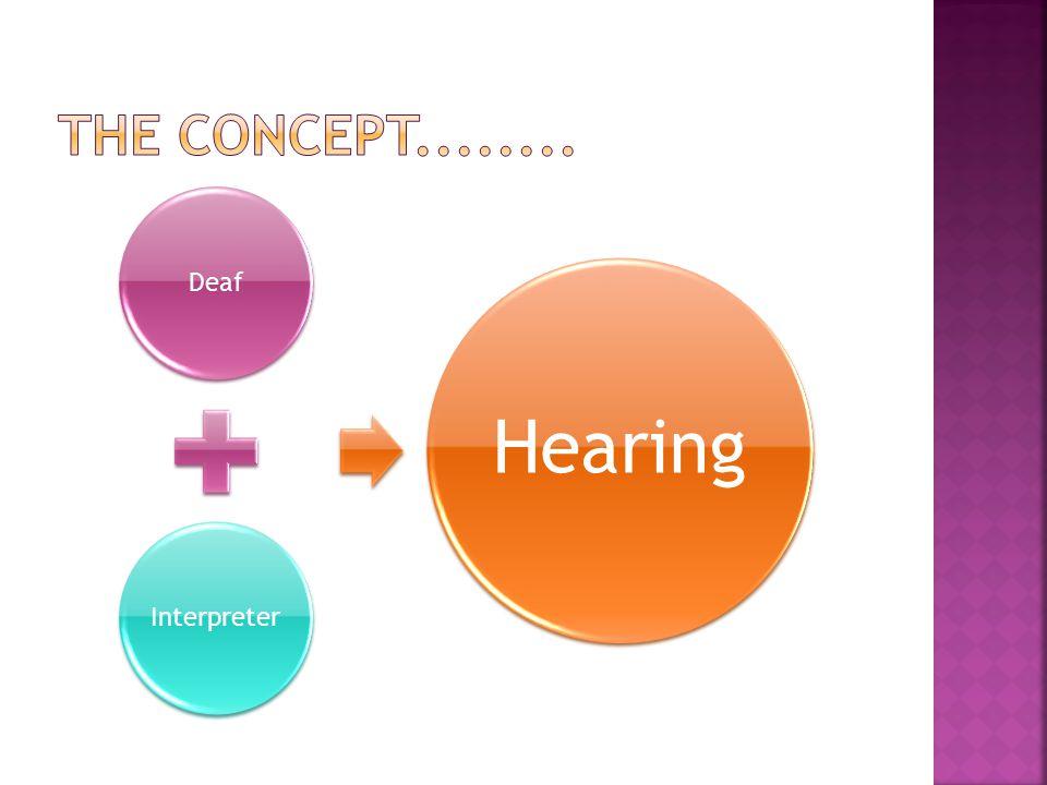 DeafInterpreter Hearing