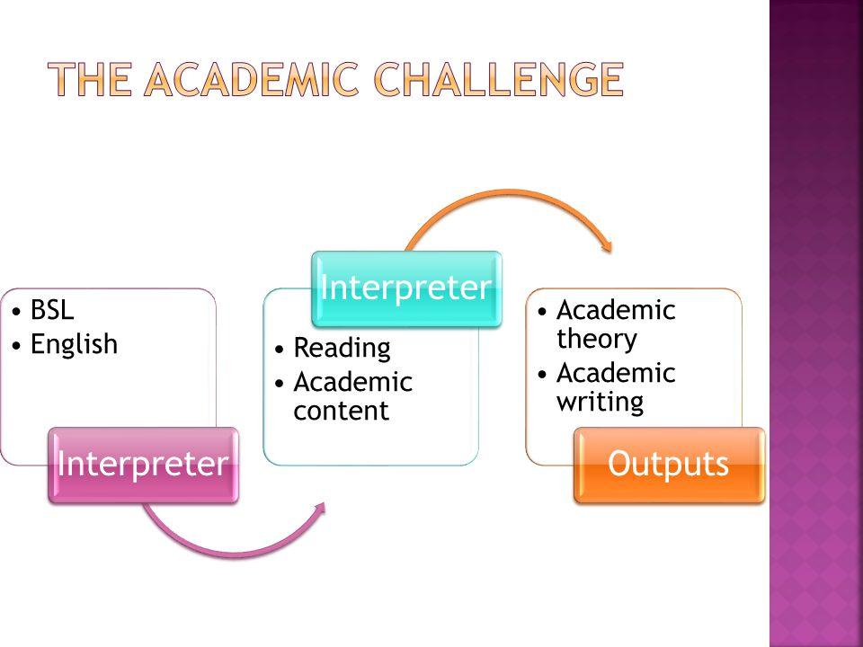 BSL English Interpreter Reading Academic content Interpreter Academic theory Academic writing Outputs