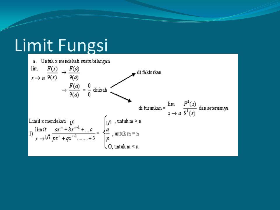 Limit Fungsi