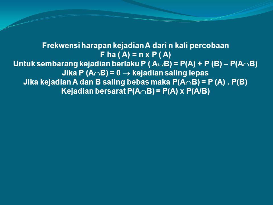 Frekwensi harapan kejadian A dari n kali percobaan F ha ( A) = n x P ( A) Untuk sembarang kejadian berlaku P ( A  B) = P(A) + P (B) – P(A  B) Jika P (A  B) = 0  kejadian saling lepas Jika kejadian A dan B saling bebas maka P(A  B) = P (A).