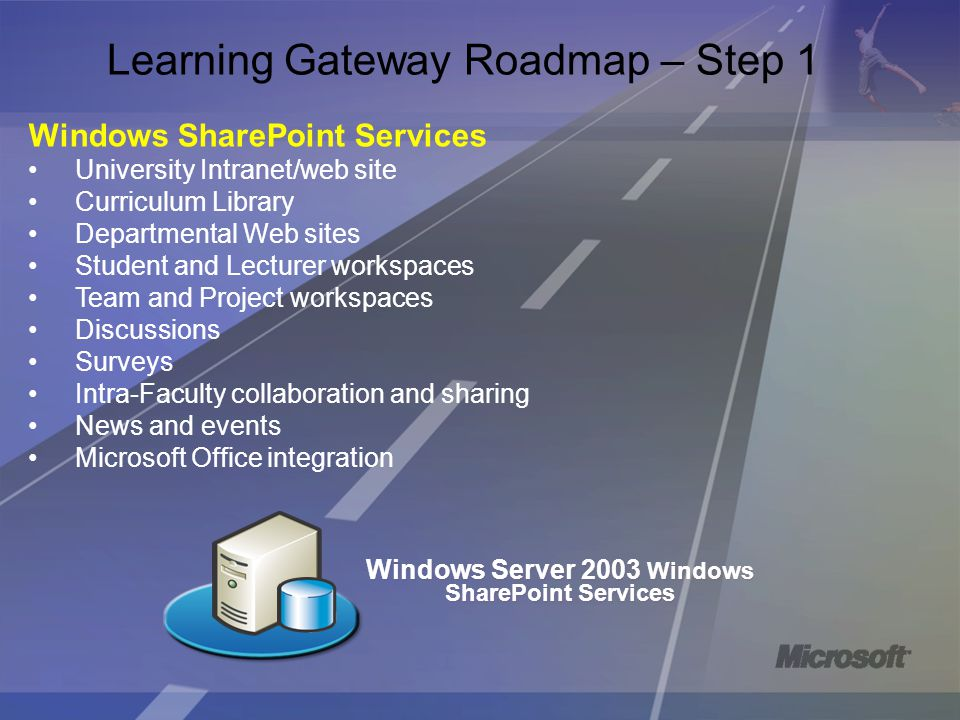 Windows Server 2003 Windows SharePoint Services Learning Gateway Roadmap – Step 1 Windows SharePoint Services University Intranet/web site Curriculum Library Departmental Web sites Student and Lecturer workspaces Team and Project workspaces Discussions Surveys Intra-Faculty collaboration and sharing News and events Microsoft Office integration