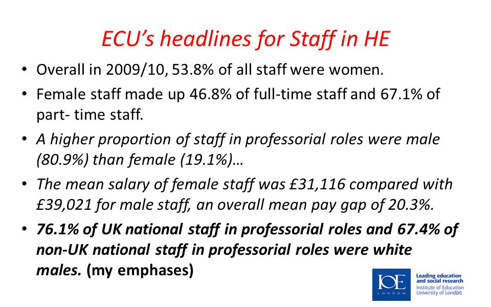 ECU's headlines for Staff in HE Overall in 2009/10, 53.8% of all staff were women.