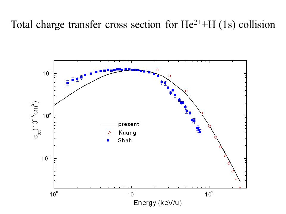 Total charge transfer cross section for He 2+ +H (1s) collision