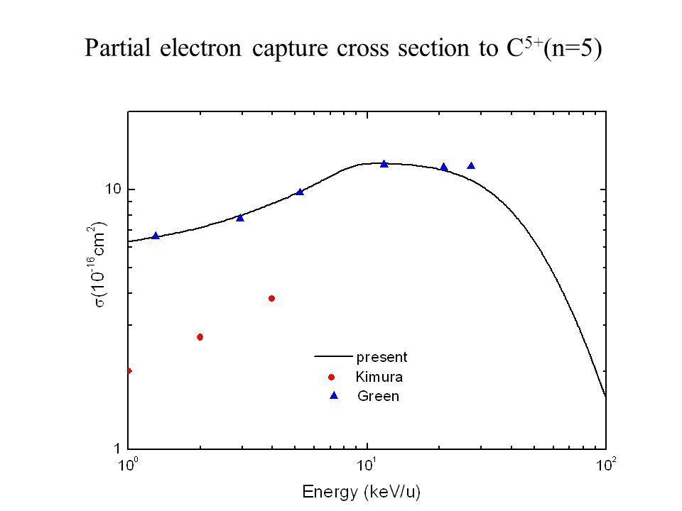 Partial electron capture cross section to C 5+ (n=5)