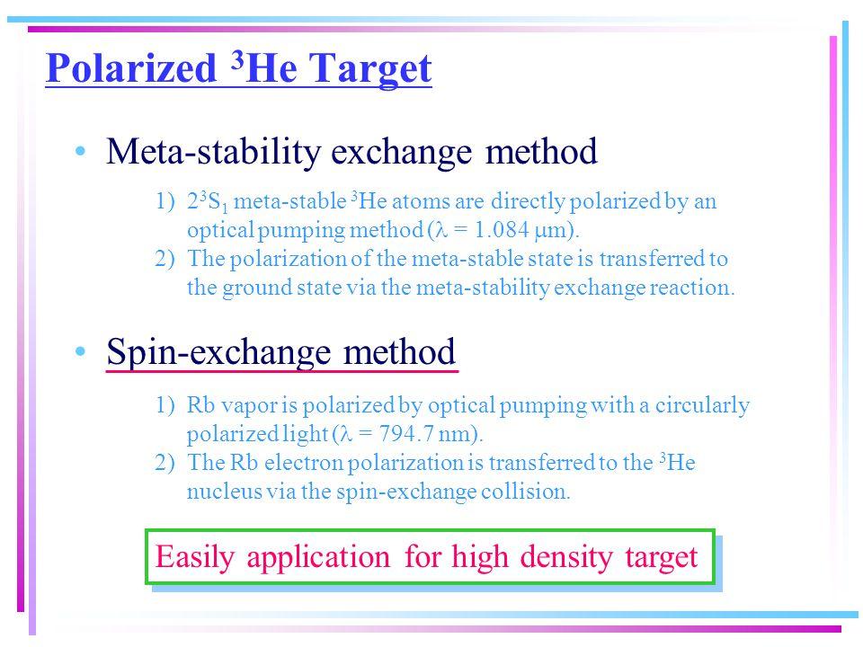 Polarized 3 He Target Meta-stability exchange method Spin-exchange method Easily application for high density target 1)2 3 S 1 meta-stable 3 He atoms