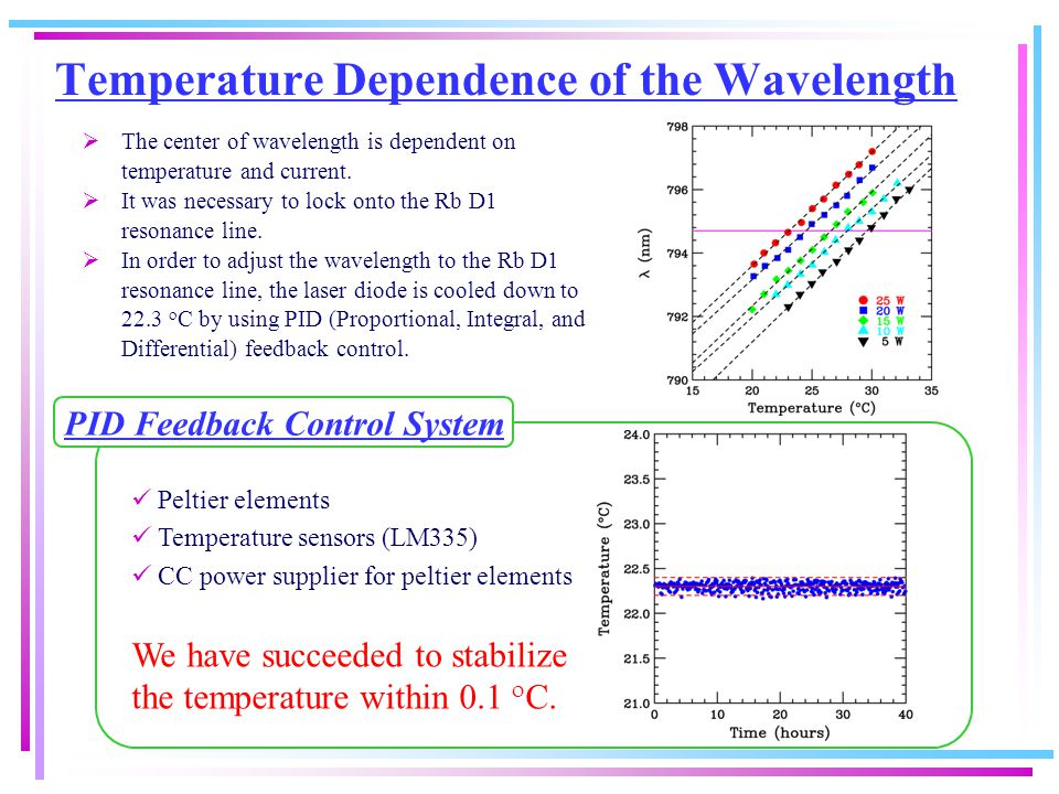 Temperature Dependence of the Wavelength  The center of wavelength is dependent on temperature and current.  It was necessary to lock onto the Rb D1