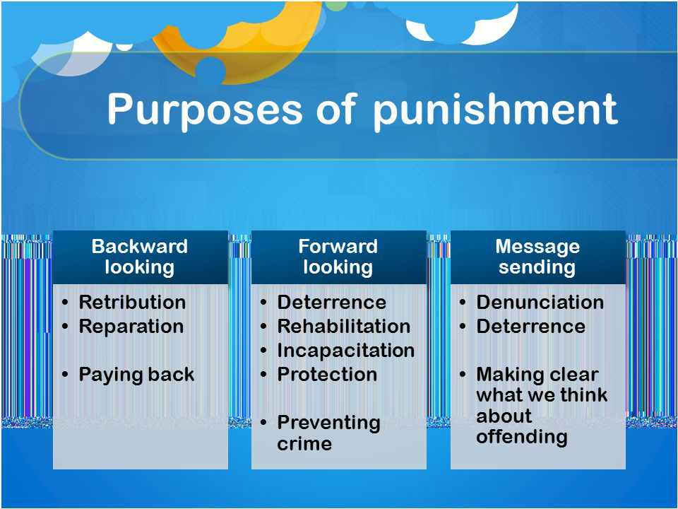 Purposes of punishment Backward looking Retribution Reparation Paying back Forward looking Deterrence Rehabilitation Incapacitation Protection Preventing crime Message sending Denunciation Deterrence Making clear what we think about offending