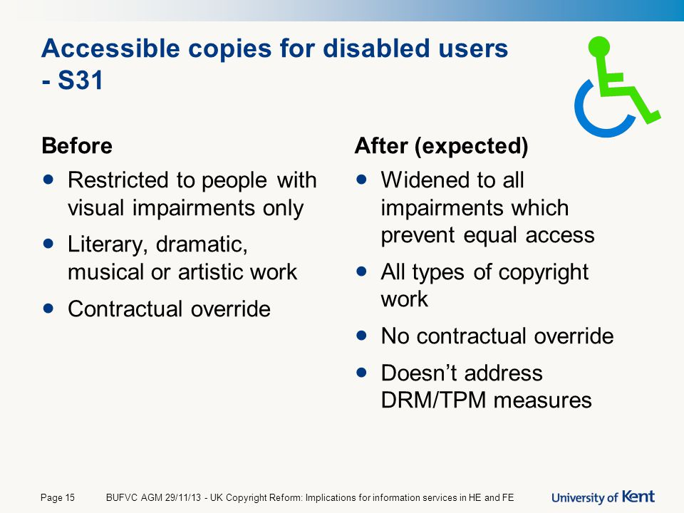 Accessible copies for disabled users - S31 Before Restricted to people with visual impairments only Literary, dramatic, musical or artistic work Contr
