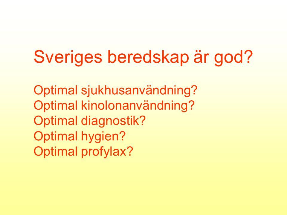 Sveriges beredskap är god. Optimal sjukhusanvändning.
