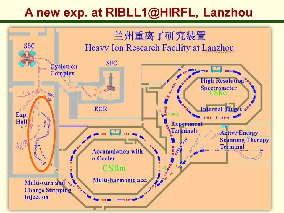 A new exp. at RIBLL1@HIRFL, Lanzhou