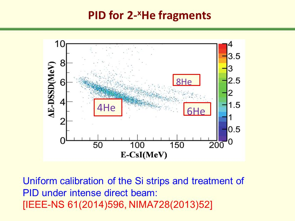 4He 6He 8He PID for 2- x He fragments Uniform calibration of the Si strips and treatment of PID under intense direct beam: [IEEE-NS 61(2014)596, NIMA7