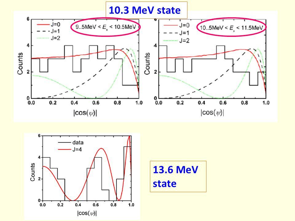 13.6 MeV state 10.3 MeV state