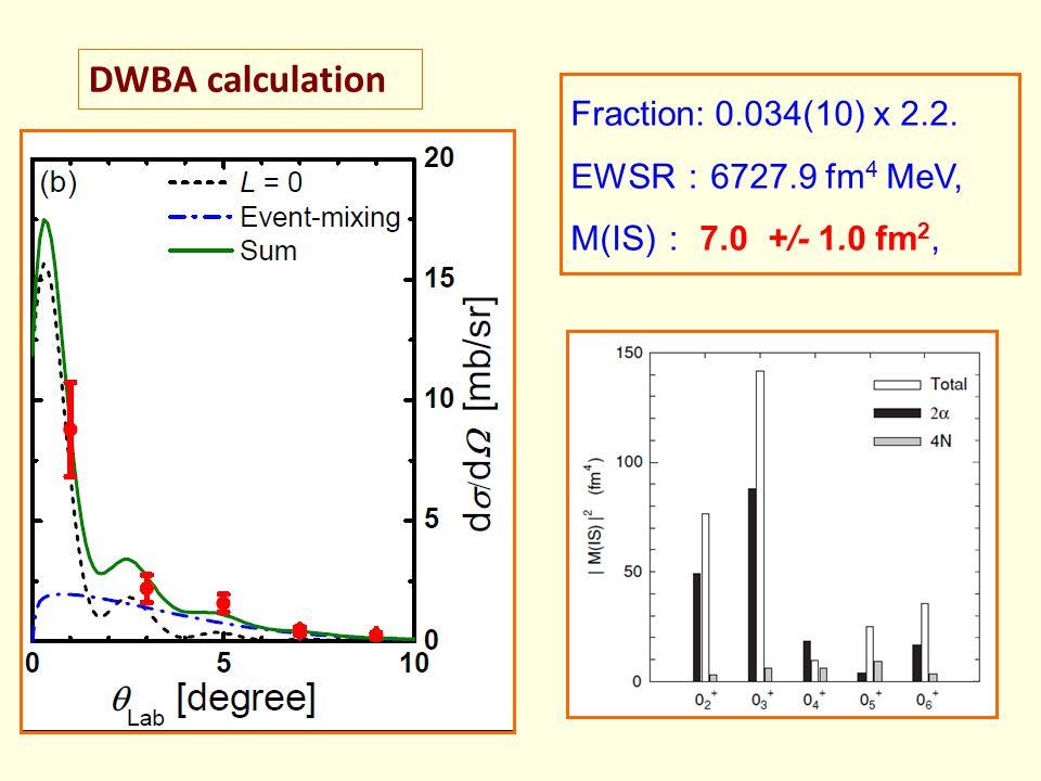 Fraction: 0.034(10) x 2.2. EWSR : 6727.9 fm 4 MeV, M(IS) : 7.0 +/- 1.0 fm 2, DWBA calculation