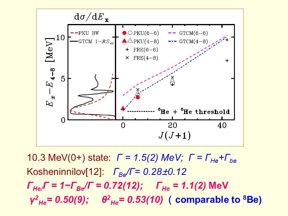 10.3 MeV(0+) state: Γ = 1.5(2) MeV; Γ = Γ He +Γ be Kosheninnilov[12]: Γ Be /Γ= 0.28±0.12 Γ He/ Γ = 1−Γ Be /Γ = 0.72(12); Γ He = 1.1(2) MeV γ 2 He = 0.