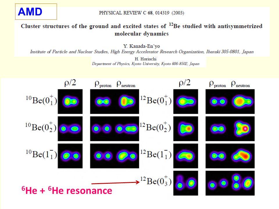 8 AMD 6 He + 6 He resonance