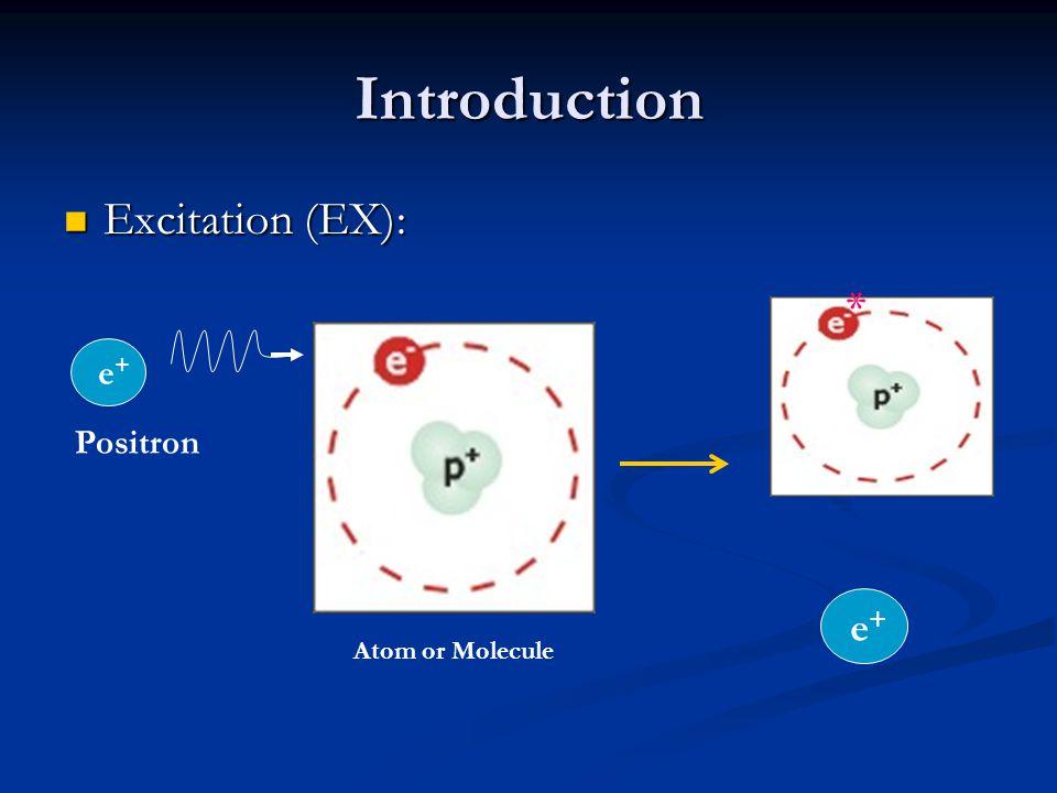 Introduction Excitation (EX): Excitation (EX): Atom or Molecule e+e+ Positron e+e+ *
